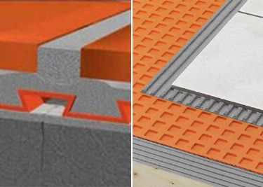 Reliable Tile Installation On Problematic Substrates