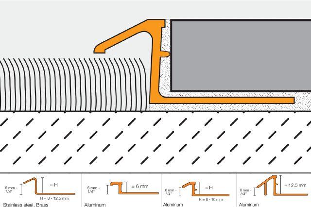 Schluter 174 Reno Tk Sloped Transitions For Floors