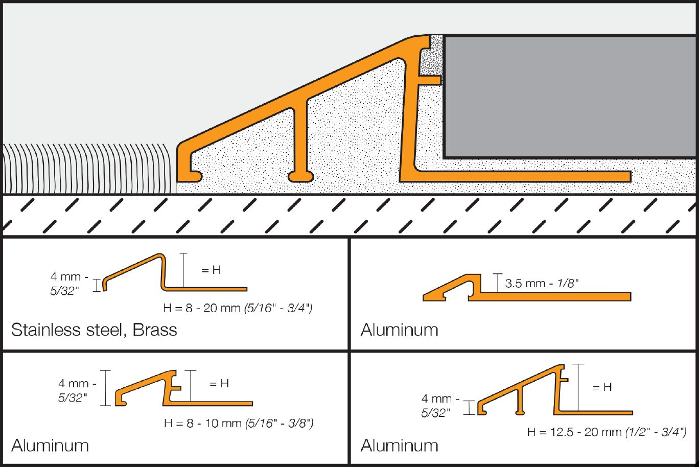 Schluter®-RENO-U | Sloped Transitions | For Floors | Profiles