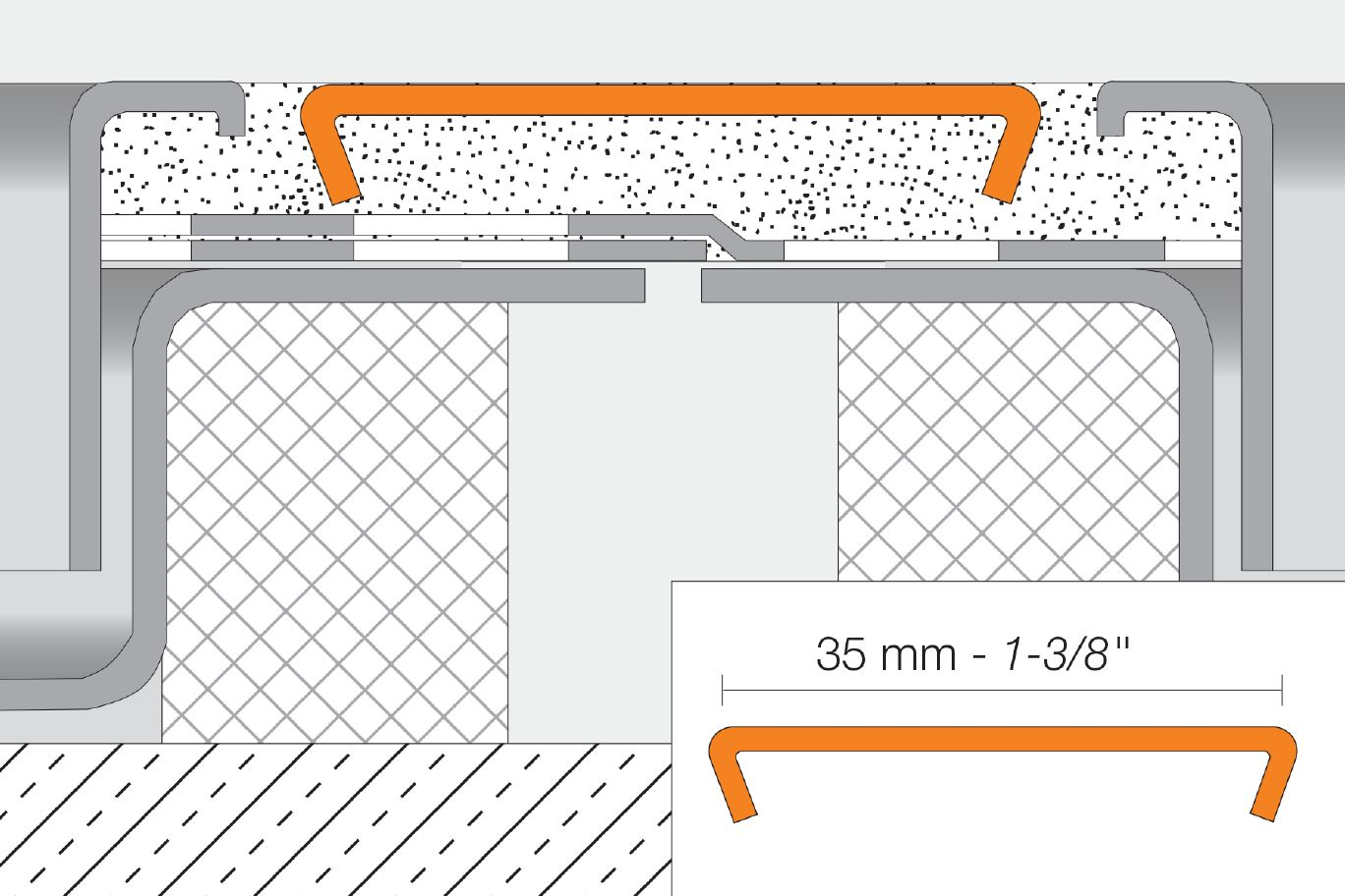 Schluter®-KERDI-LINE-FC