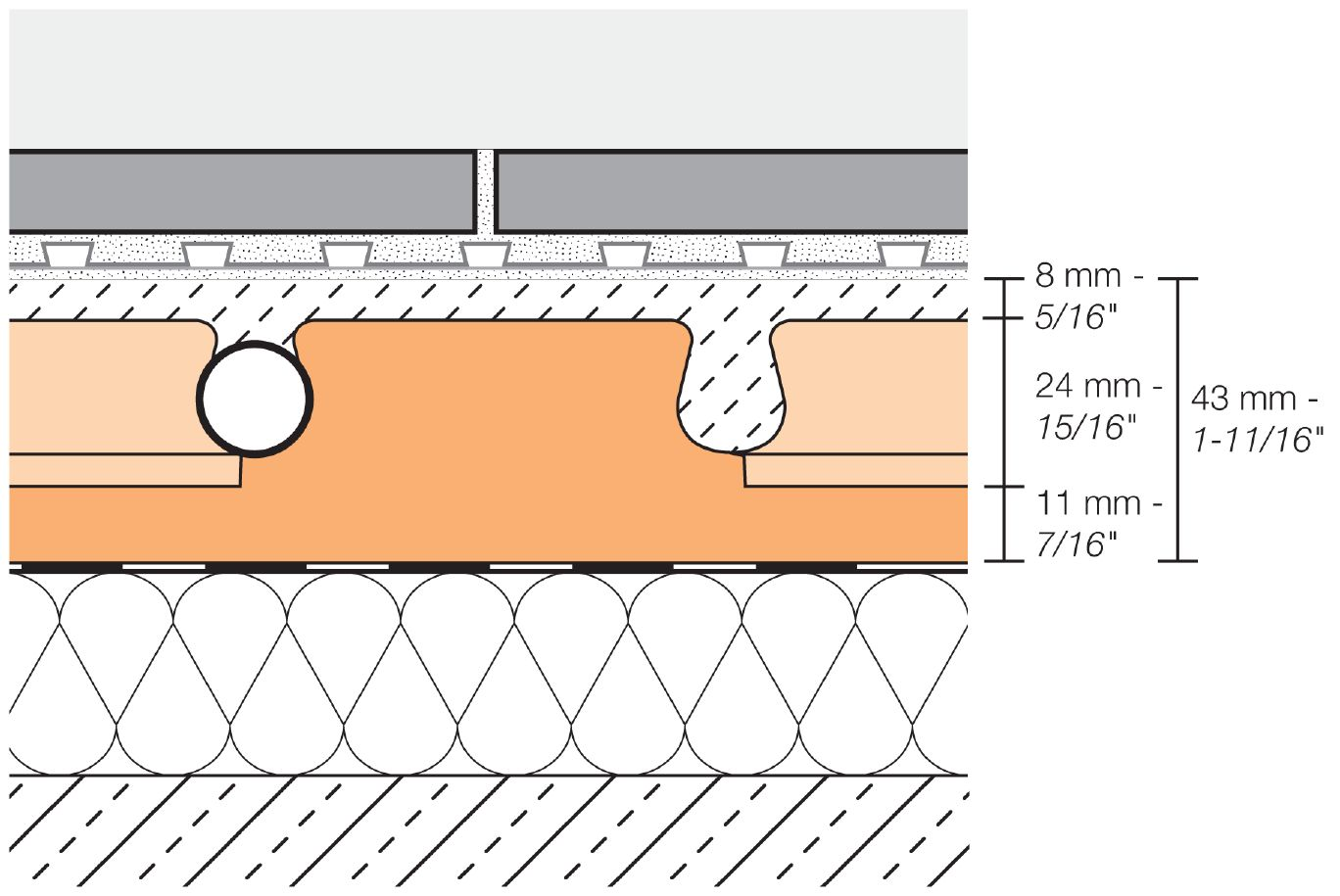 Schluter Bekotec Modular Screed Systems Radiant Tube Heater Wiring Diagram