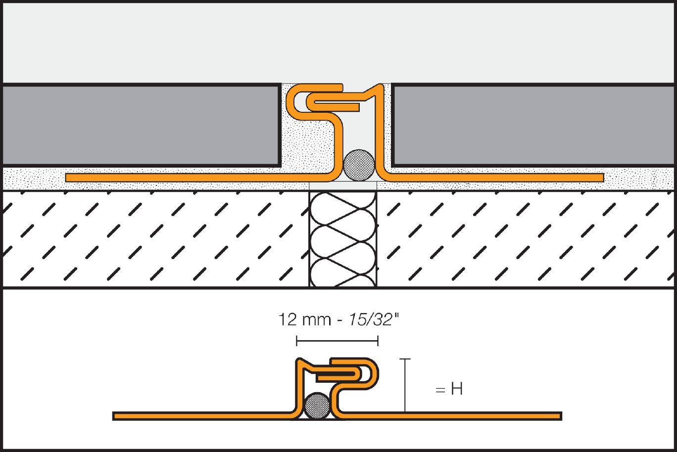 Schluter®-DILEX-EDP