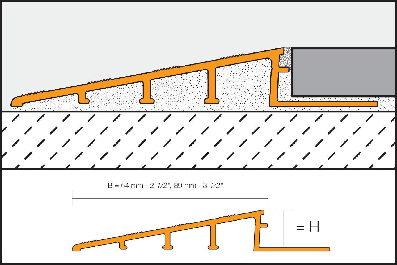Schluter®-RENO-RAMP/-K