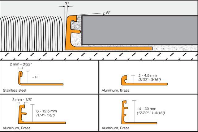 Schluter®-SCHIENE | Same-height Transitions | For Floors